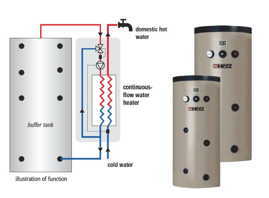 pellet boiler