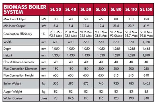 biomass boiler systems